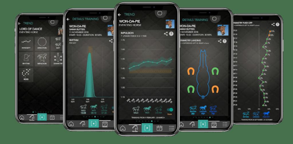 gait analysis app horse